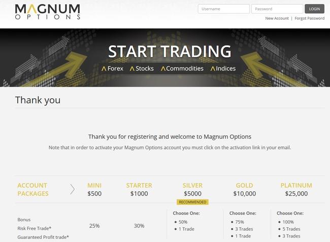 Magnum options trading