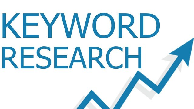 keywordresearch