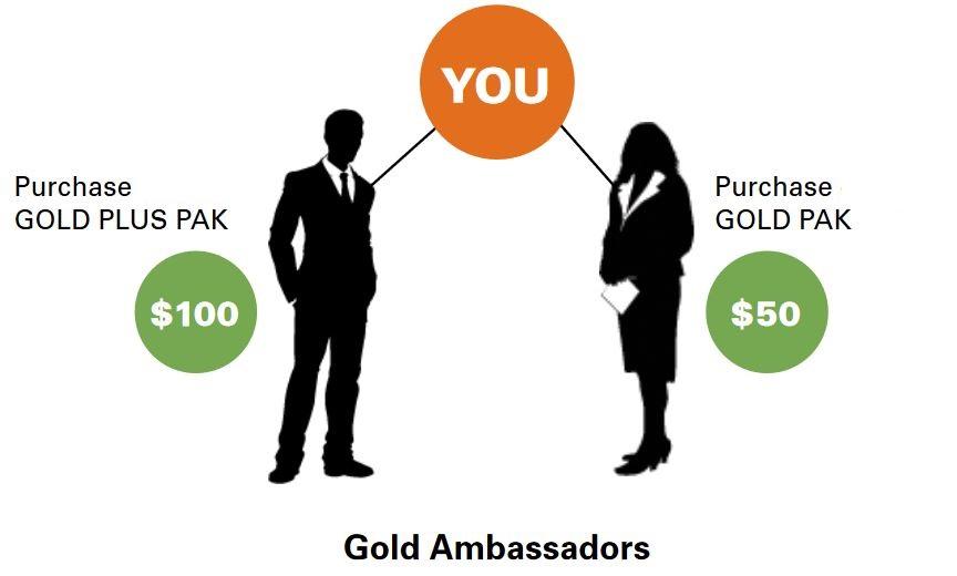 shaklee gold bonuses