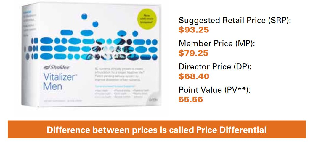 shaklee product differential