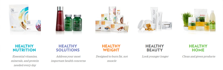 shaklee product lines