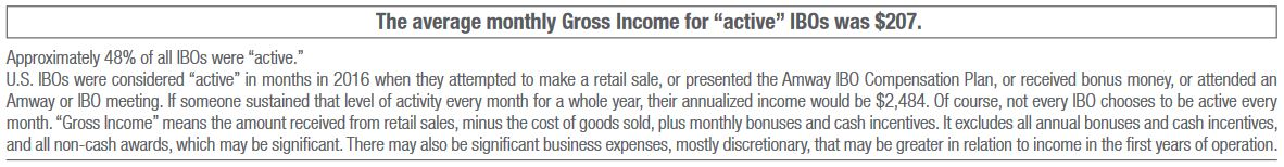 amway income disclosure